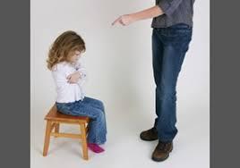 Boundaries And Discipline